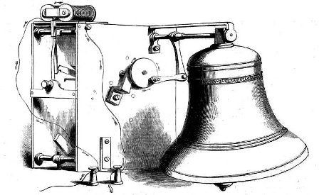 Tunnel Bell 1847