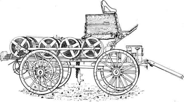 Military Wire Waggon 1868