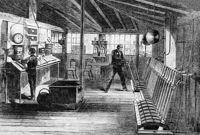 Distant Writing Railway Signal Telegraphy 1838 68